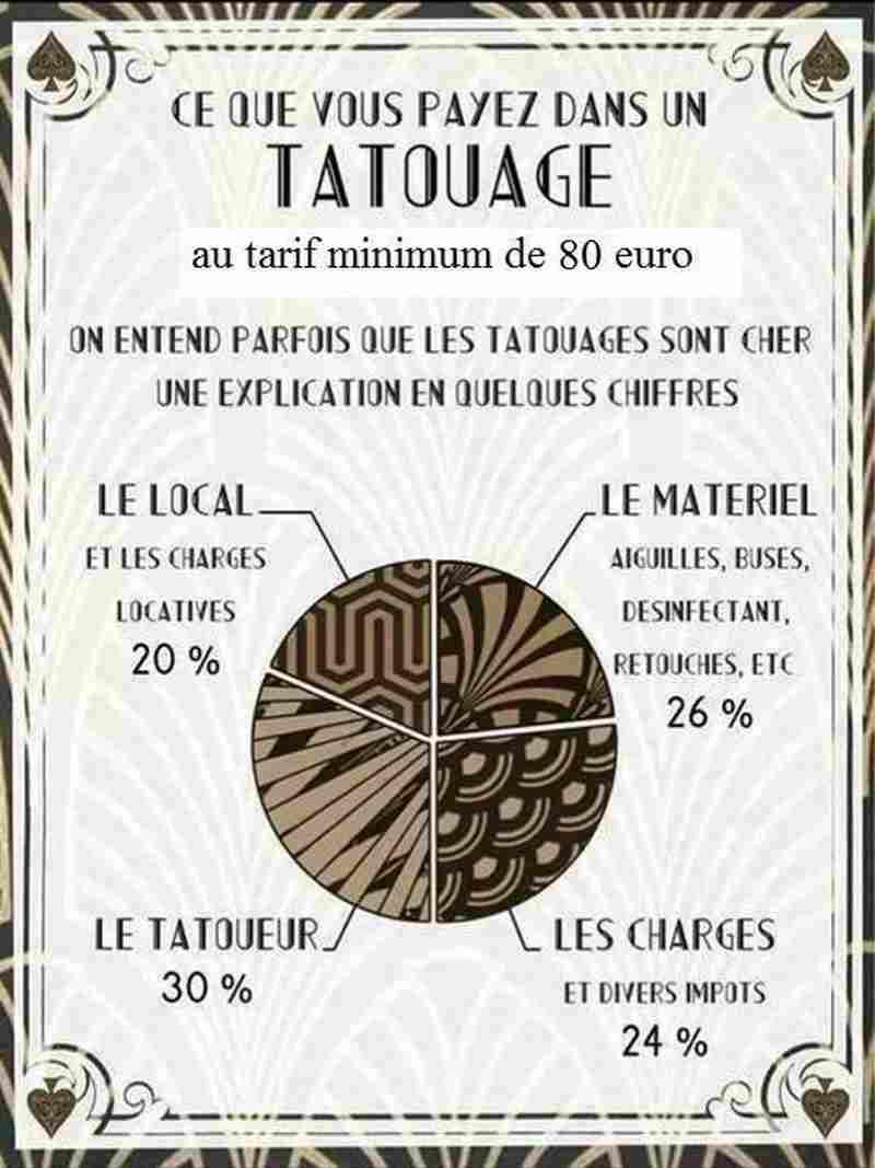 prix d un tatouage de 5 cm